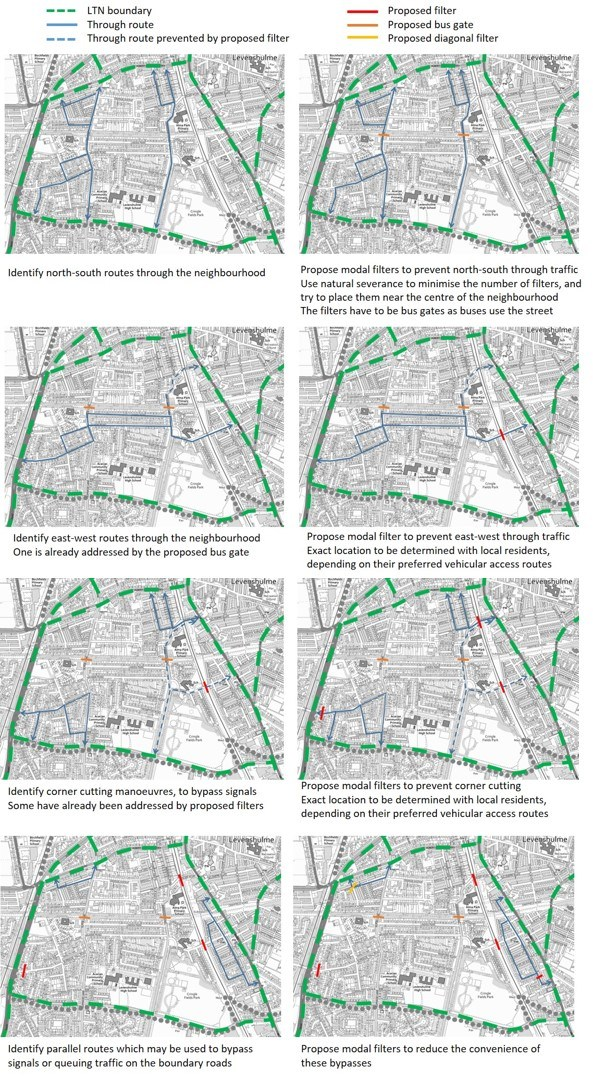 Map showing examples of placing filters in Lambeth